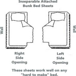 Inseparable Attached Bunk Bed Sheets